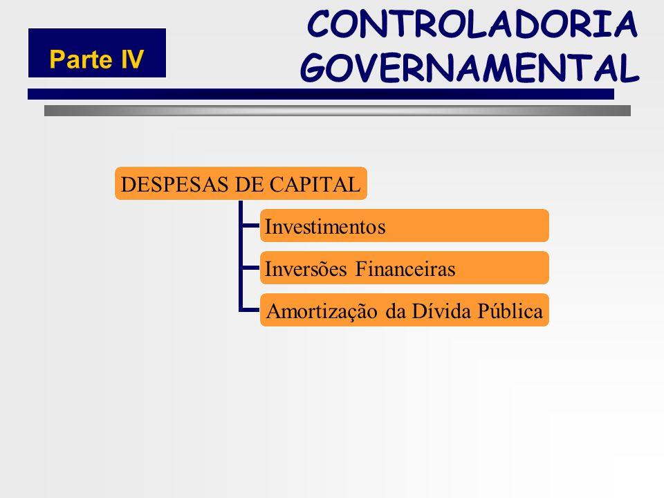 210 DESPESAS CORRENTES Pessoal e Encargos Sociais Juros e Encargos da Dívida Outras Despesas Correntes CONTROLADORIA GOVERNAMENTAL Parte IV