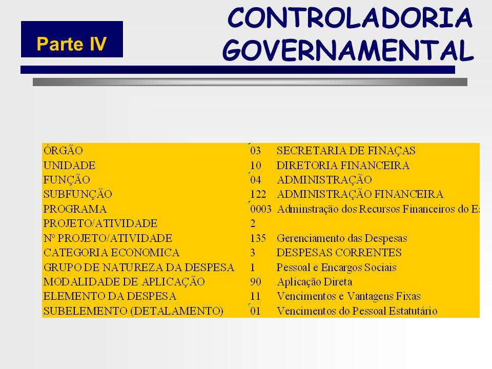 212 DESPESA EXTRA- ORÇAMENTÁRIA Restos a Pagar Servido da Dívida a Pagar Depósitos Débitos de Tesouraria CONTROLADORIA GOVERNAMENTAL Parte IV