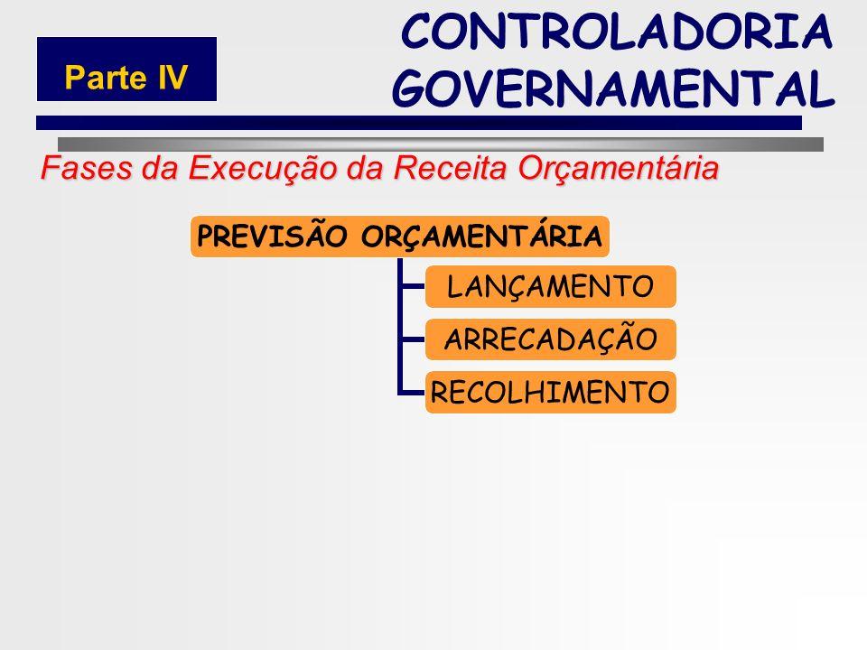 216 4.2.1.1 Execução da Receita Orçamentária CONTROLADORIA GOVERNAMENTAL Parte IV