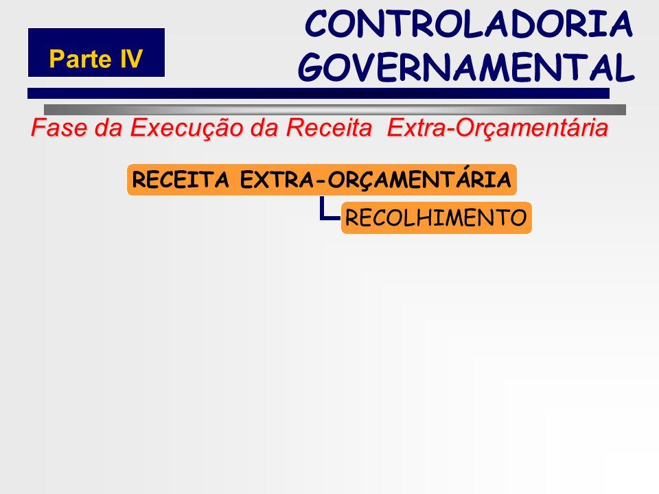 218 4.2.1.2 Execução da Receita Extra-Orçamentária CONTROLADORIA GOVERNAMENTAL Parte IV
