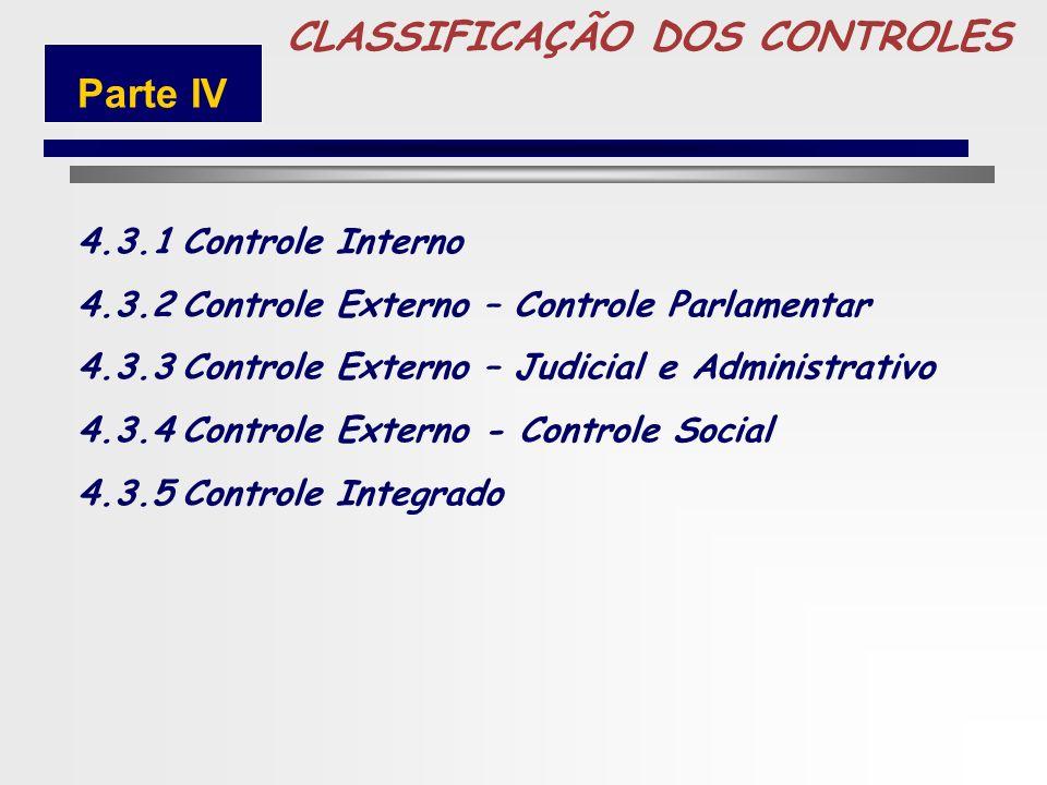 226 4.3 Controle CONTROLADORIA GOVERNAMENTAL Parte IV