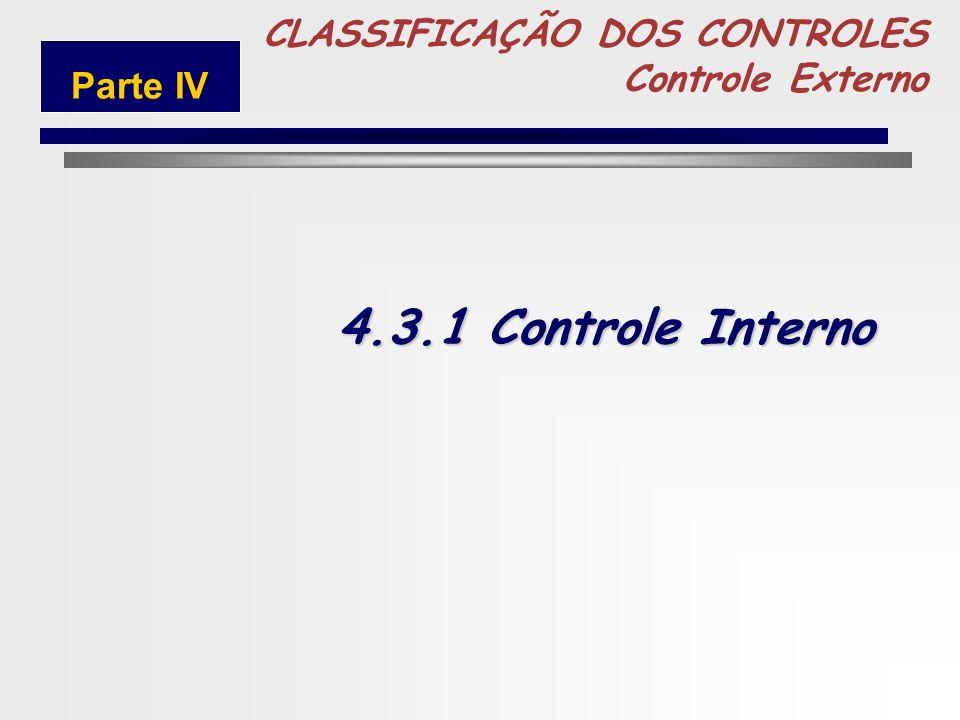 227 CLASSIFICAÇÃO DOS CONTROLES 4.3.1Controle Interno 4.3.2Controle Externo – Controle Parlamentar 4.3.3Controle Externo – Judicial e Administrativo 4