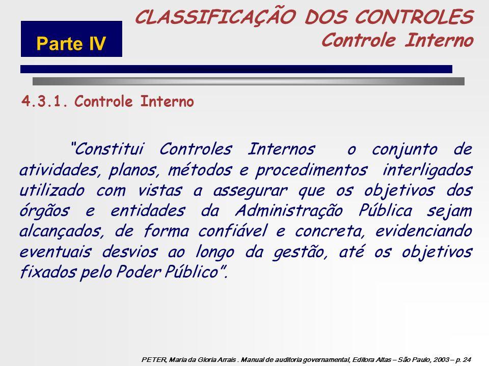 228 4.3.1 Controle Interno 5 CLASSIFICAÇÃO DOS CONTROLES Controle Externo Parte IV