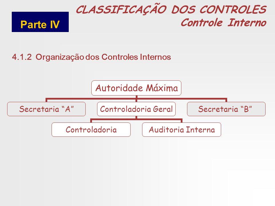 CONTROLE INTERNO CONTROLADORIA AUDITORIA Como organizar ? 4.1.2 Organização dos Controles Internos 5 CLASSIFICAÇÃO DOS CONTROLES Controle Interno Part