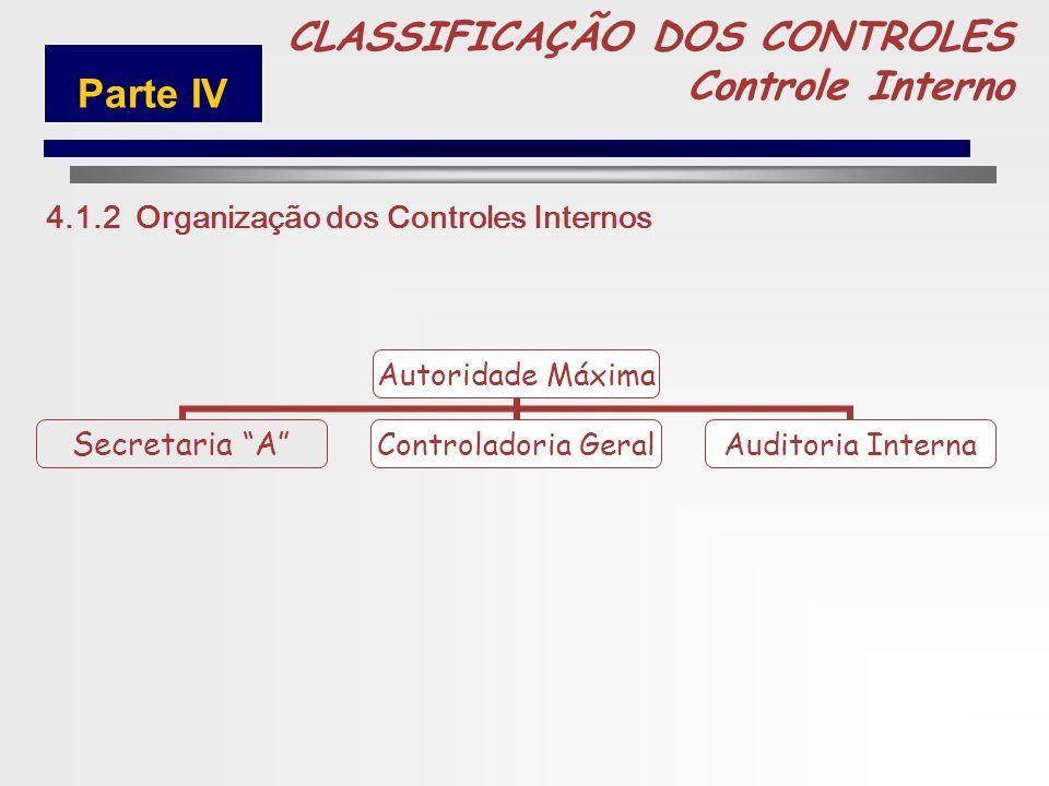 Secretaria B 5 4.1.2 Organização dos Controles Internos CLASSIFICAÇÃO DOS CONTROLES Controle Interno Parte IV