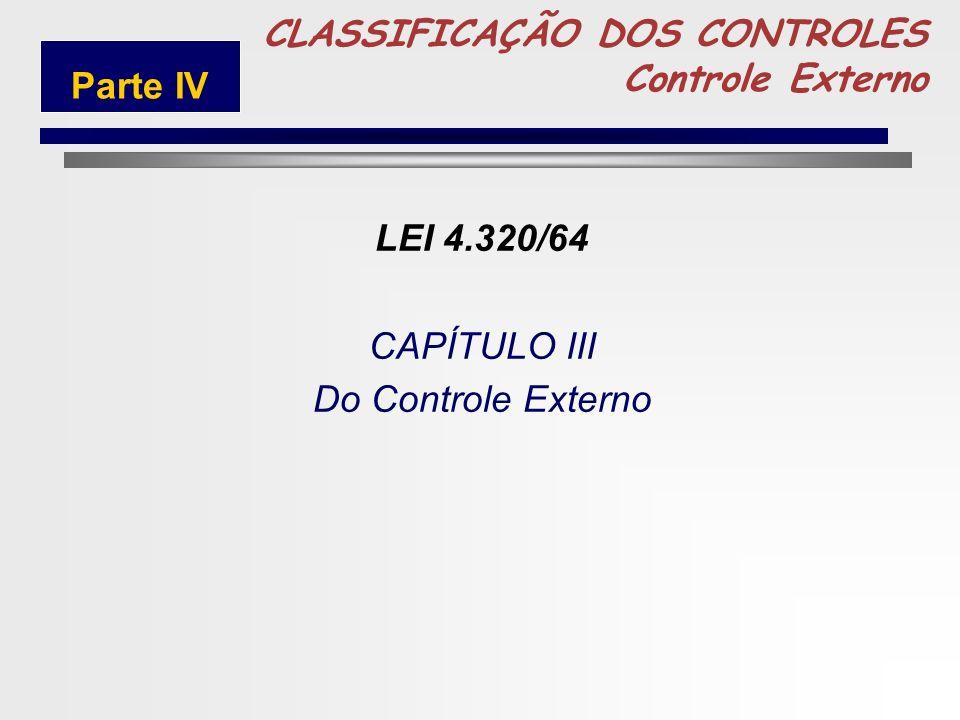 246 CONTROLE EXTERNO Controle Parlamentar 5 CLASSIFICAÇÃO DOS CONTROLES Controle Externo Parte IV