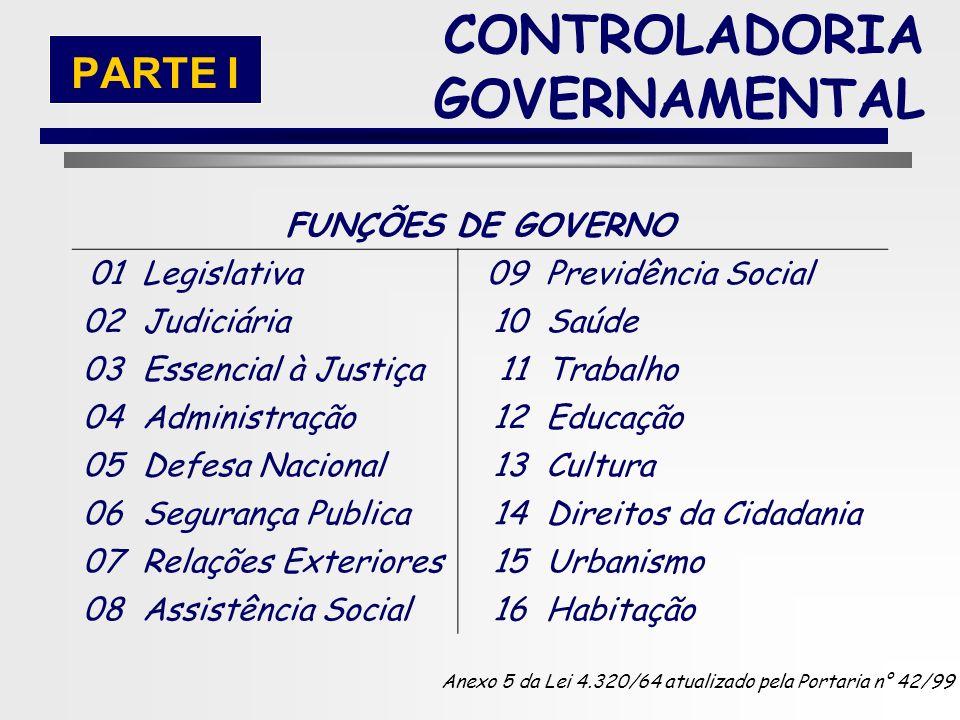 27 PARTE I 1.2 Funções de Governo CONTROLADORIA GOVERNAMENTAL