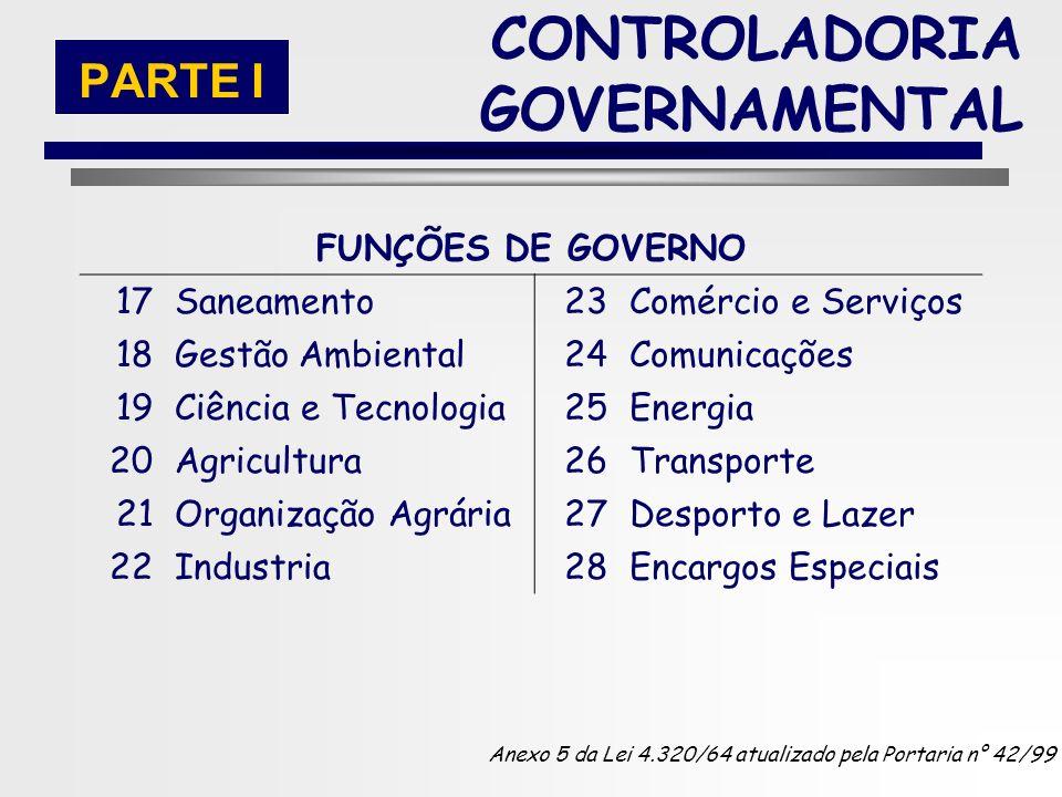28 CONTROLADORIA GOVERNAMENTAL PARTE I Anexo 5 da Lei 4.320/64 atualizado pela Portaria n° 42/99 FUNÇÕES DE GOVERNO 01Legislativa09Previdência Social