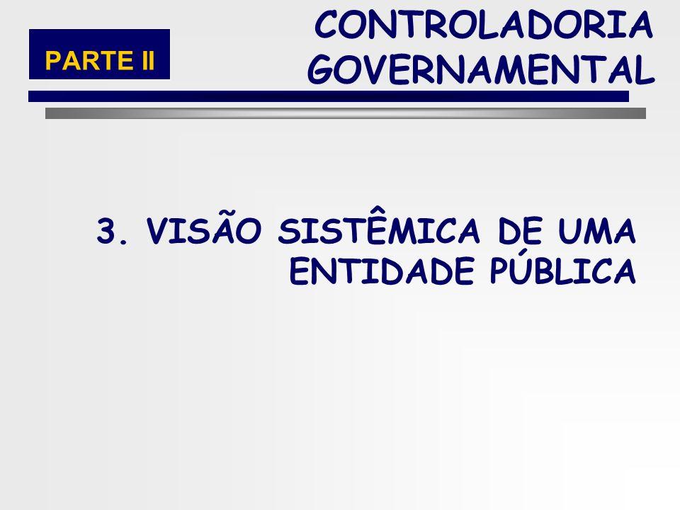29 CONTROLADORIA GOVERNAMENTAL PARTE I Anexo 5 da Lei 4.320/64 atualizado pela Portaria n° 42/99 FUNÇÕES DE GOVERNO 17Saneamento23Comércio e Serviços