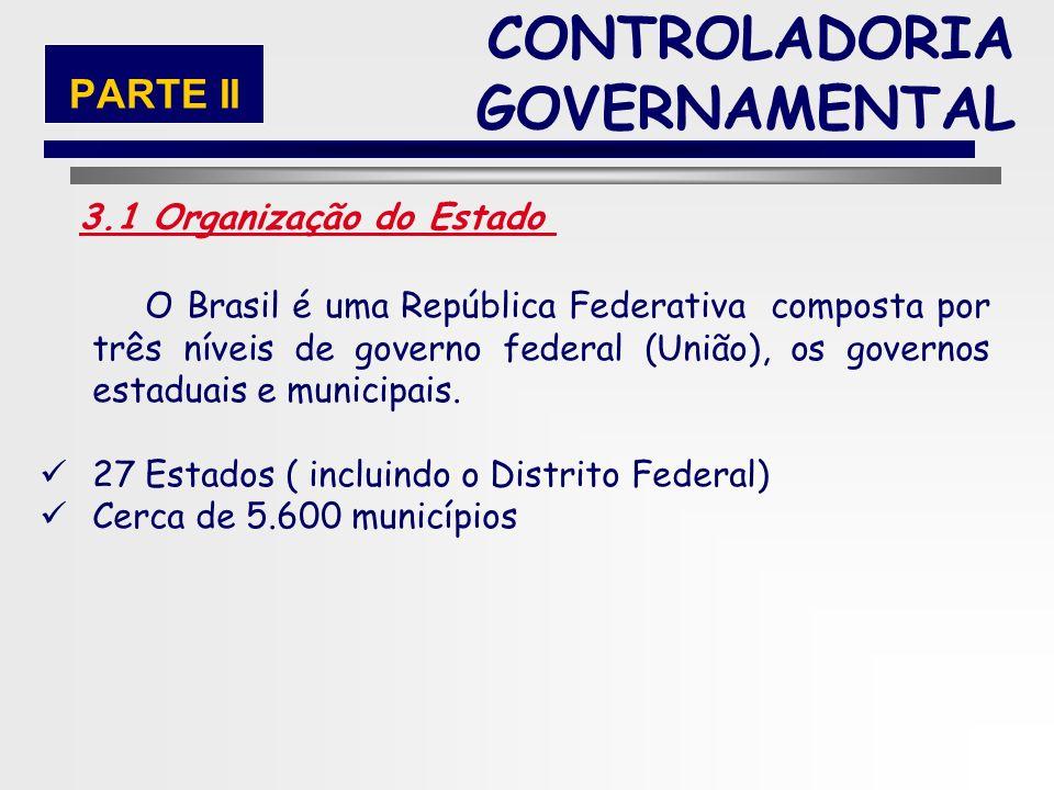 30 3. VISÃO SISTÊMICA DE UMA ENTIDADE PÚBLICA CONTROLADORIA GOVERNAMENTAL PARTE II