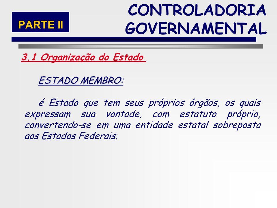 32 UNIÃO: é a pessoa jurídica de direito público, investida pela Constituição, que exerce, em parte, a soberania nacional. CONTROLADORIA GOVERNAMENTAL