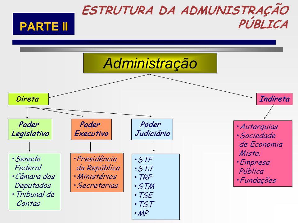 36 ESTRUTURA DA ADMINISTRAÇÃO PÚBLICA 0 PARTE II