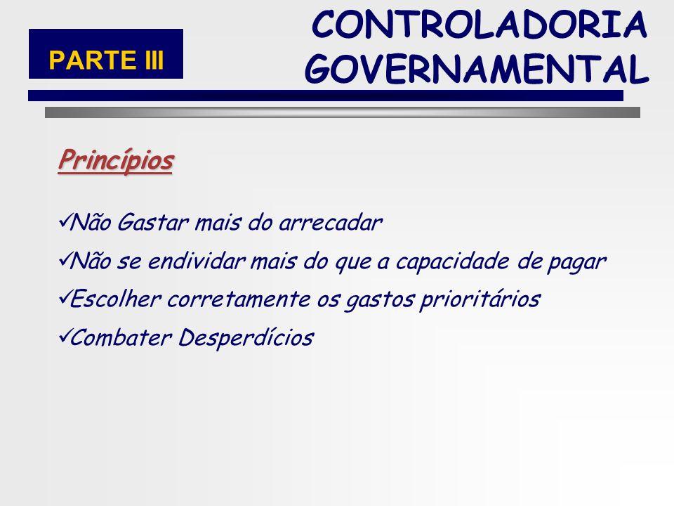 46 Premissas Básicas trazidas pela Lei de Responsabilidade Fiscal: Planejamento; Transparência; Controle; Responsabilidade. CONTROLADORIA GOVERNAMENTA