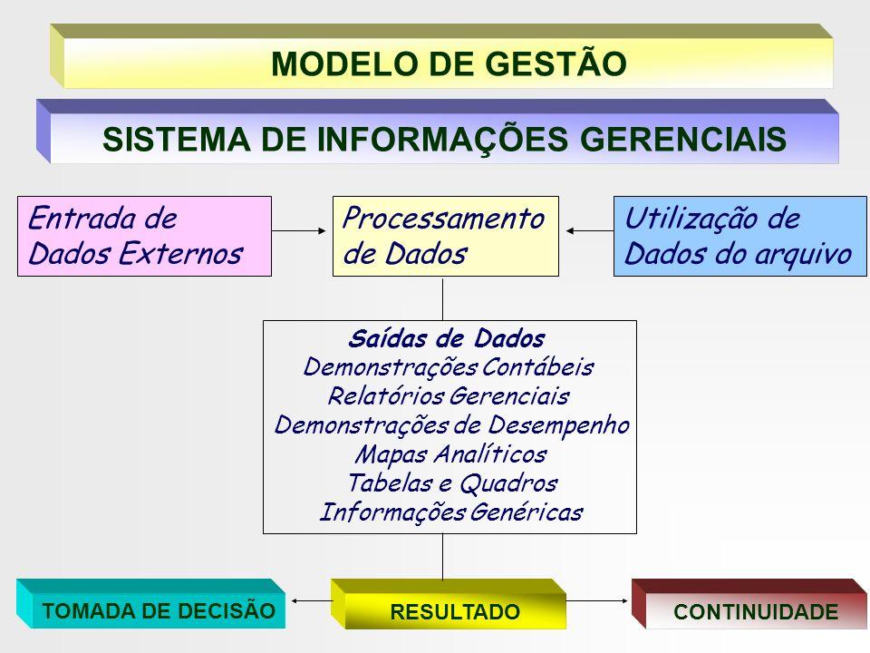55 Controladoria na Administração Pública Na Administração Pública, a Controladoria é o órgão administrativo que gerencia todo o sistema de informaçõe