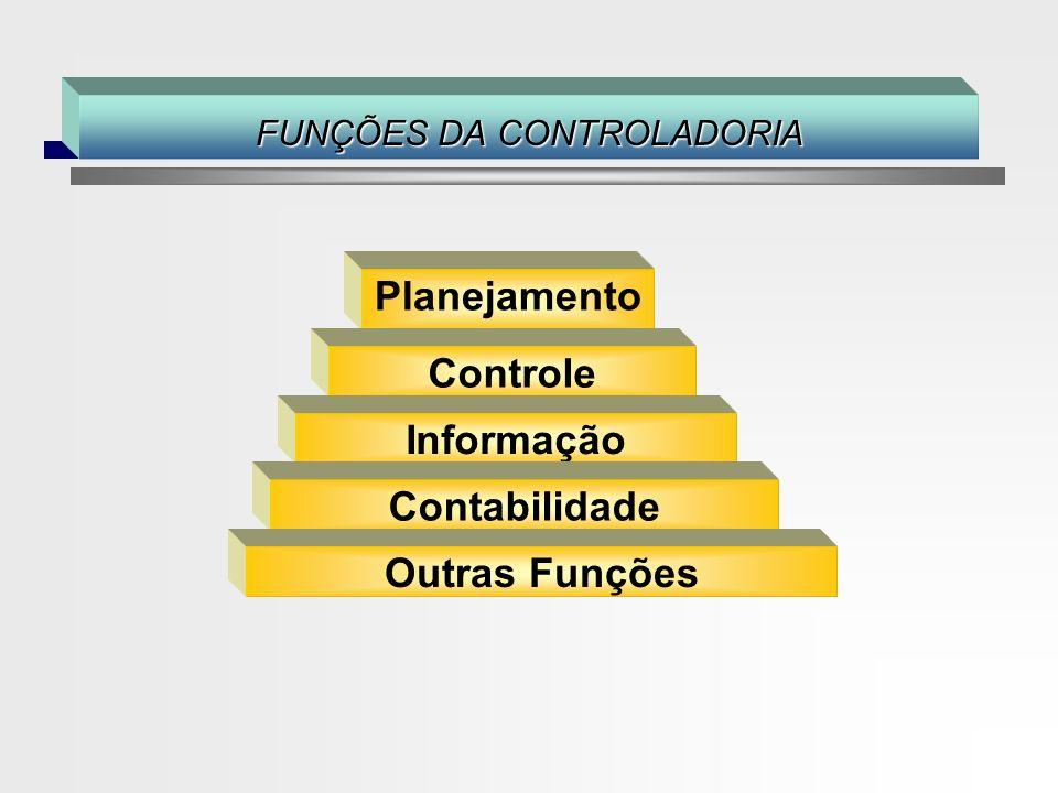 56 SISTEMA DE INFORMAÇÕES GERENCIAIS MODELO DE GESTÃO TOMADA DE DECISÃO RESULTADOCONTINUIDADE Entrada de Dados Externos Utilização de Dados do arquivo