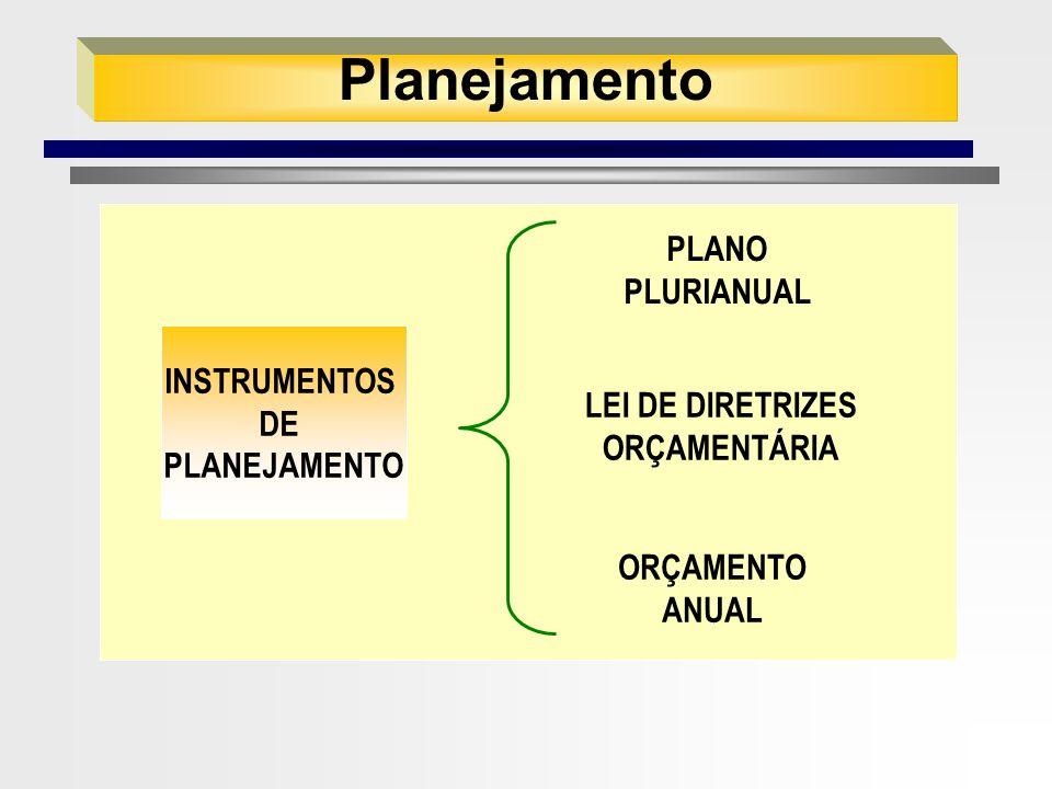 58 Planejamento Estabelecer e manter um plano integrado para as operações consistentes com as metas da instituição, a curto e alongo prazo, que deve s