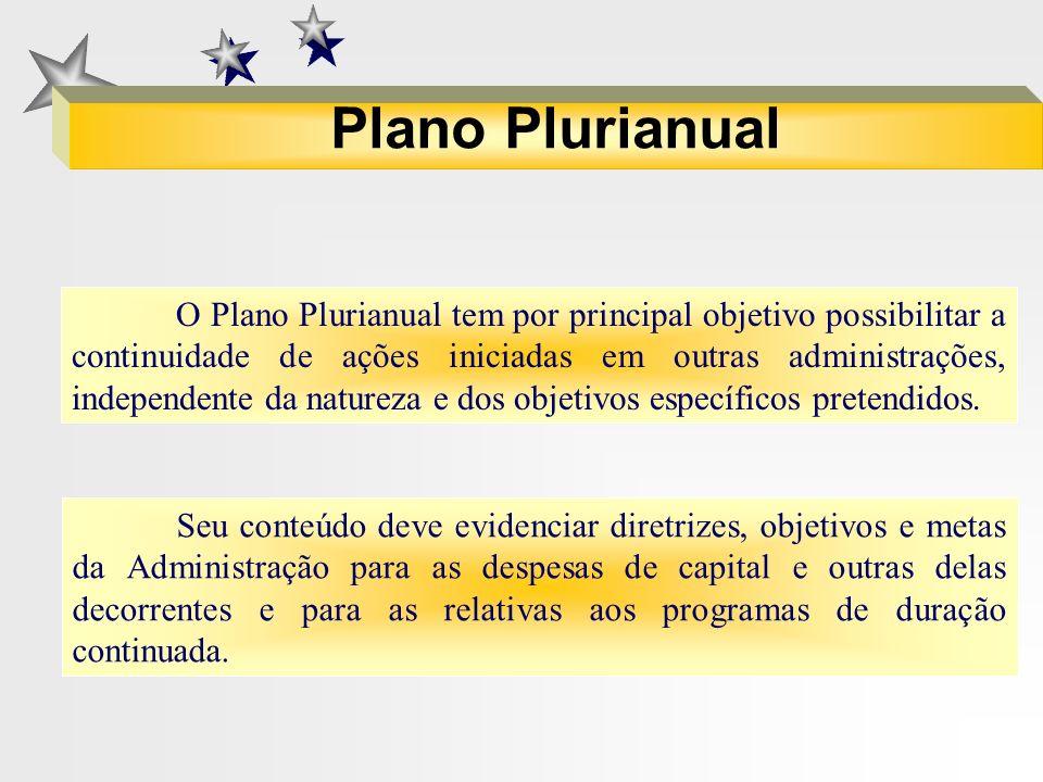 59 Planejamento INSTRUMENTOS DE PLANEJAMENTO PLANO PLURIANUAL LEI DE DIRETRIZES ORÇAMENTÁRIA ORÇAMENTO ANUAL