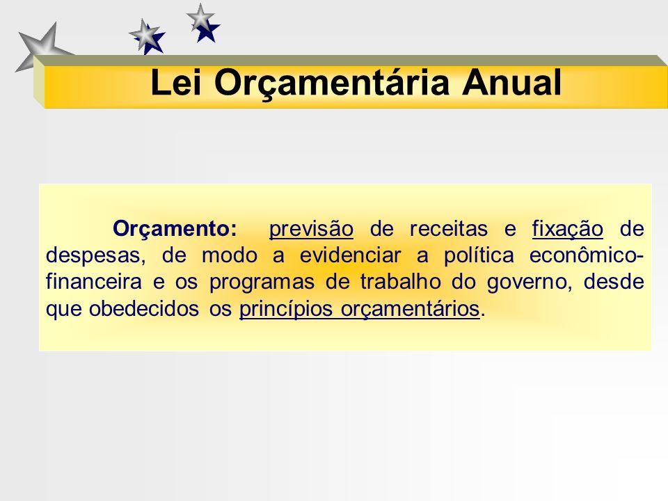 Lei de Diretrizes Orçamentária A Lei de Diretrizes Orçamentária compreenderá as metas e prioridades da administração pública, incluindo as despesas de
