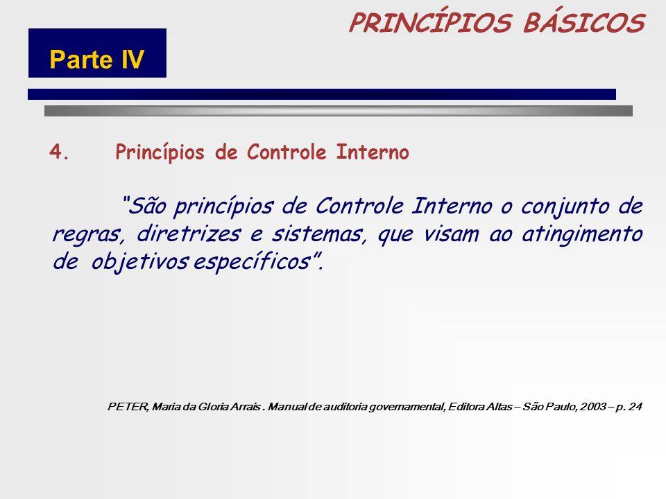 85 PRINCÍPIOS BÁSICOS 4.1Independência 4.2Relação Custo/Benefício 4.3Qualificação, treinamento e rodízio de funcionários 4.4Delegação de poderes e det