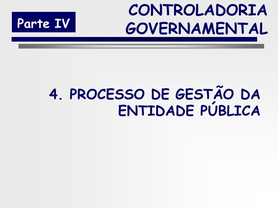 94 PRINCÍPIOS BÁSICOS 4.8 Aderência às diretrizes e normas legais 4 É necessária a existência, no órgão/entidade, de sistemas estabelecidos para deter