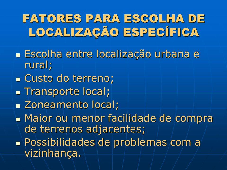 FATORES PARA ESCOLHA DE LOCALIZAÇÃO ESPECÍFICA Escolha entre localização urbana e rural; Escolha entre localização urbana e rural; Custo do terreno; C