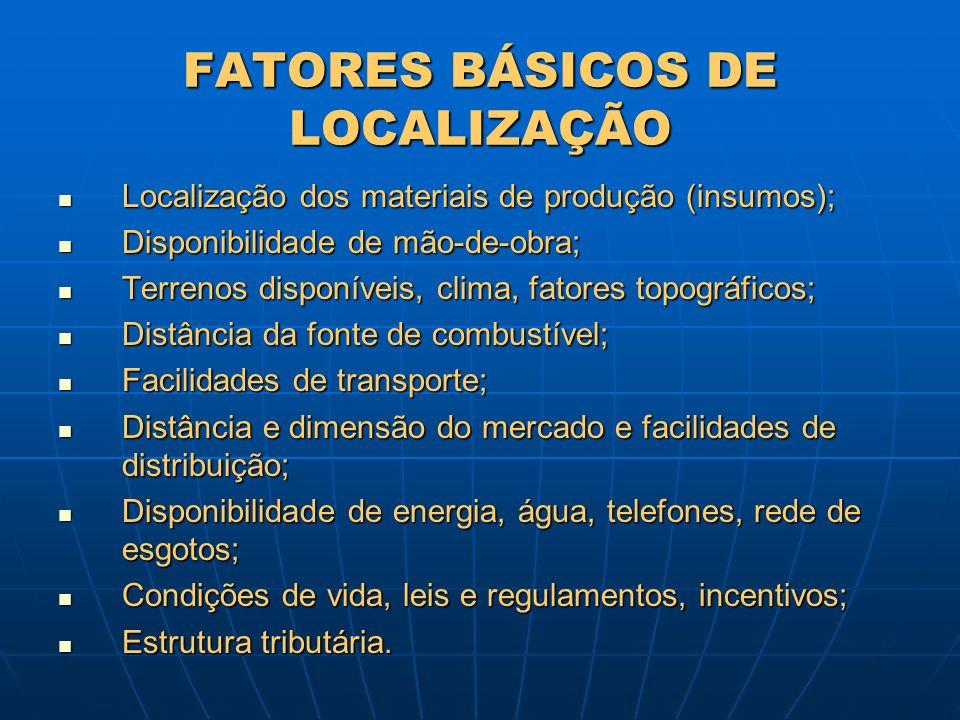 FATORES BÁSICOS DE LOCALIZAÇÃO Localização dos materiais de produção (insumos); Localização dos materiais de produção (insumos); Disponibilidade de mã
