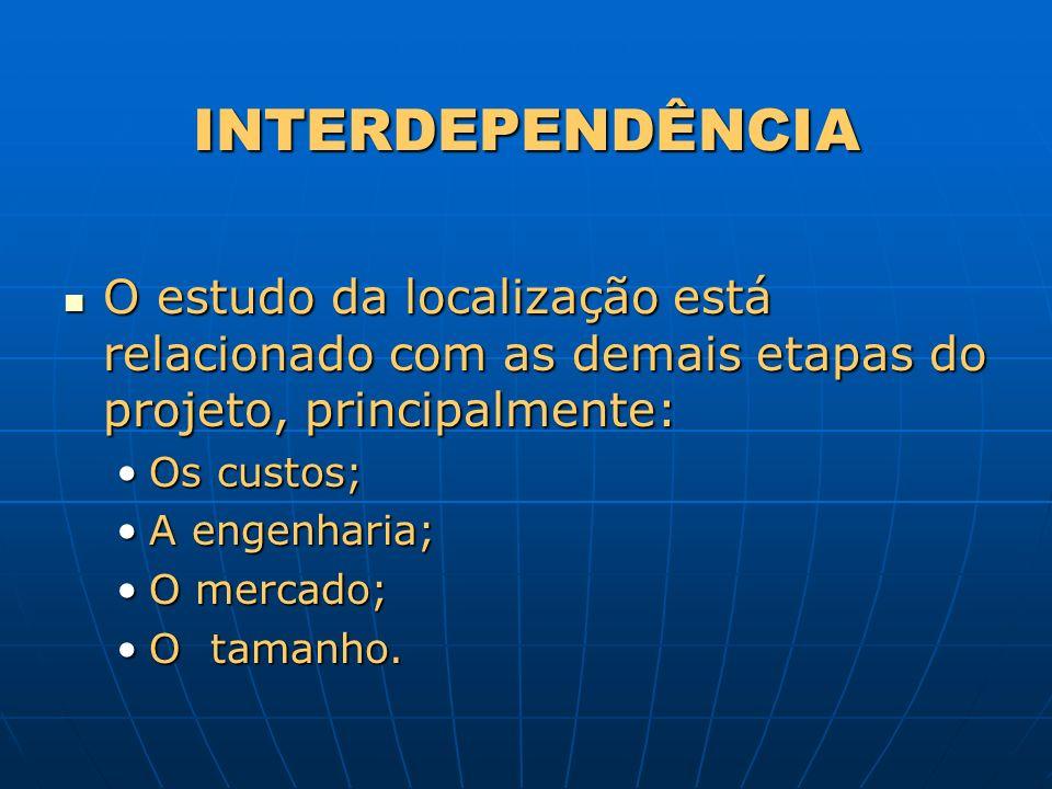INTERDEPENDÊNCIA O estudo da localização está relacionado com as demais etapas do projeto, principalmente: O estudo da localização está relacionado co