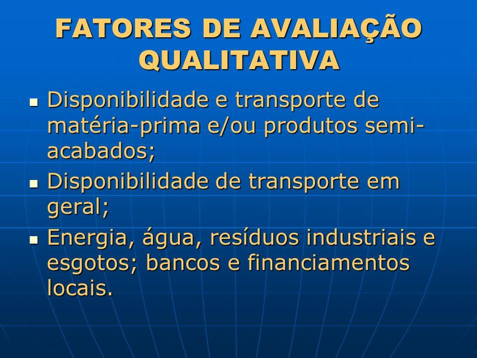 FATORES DE AVALIAÇÃO QUALITATIVA Disponibilidade e transporte de matéria-prima e/ou produtos semi- acabados; Disponibilidade e transporte de matéria-p