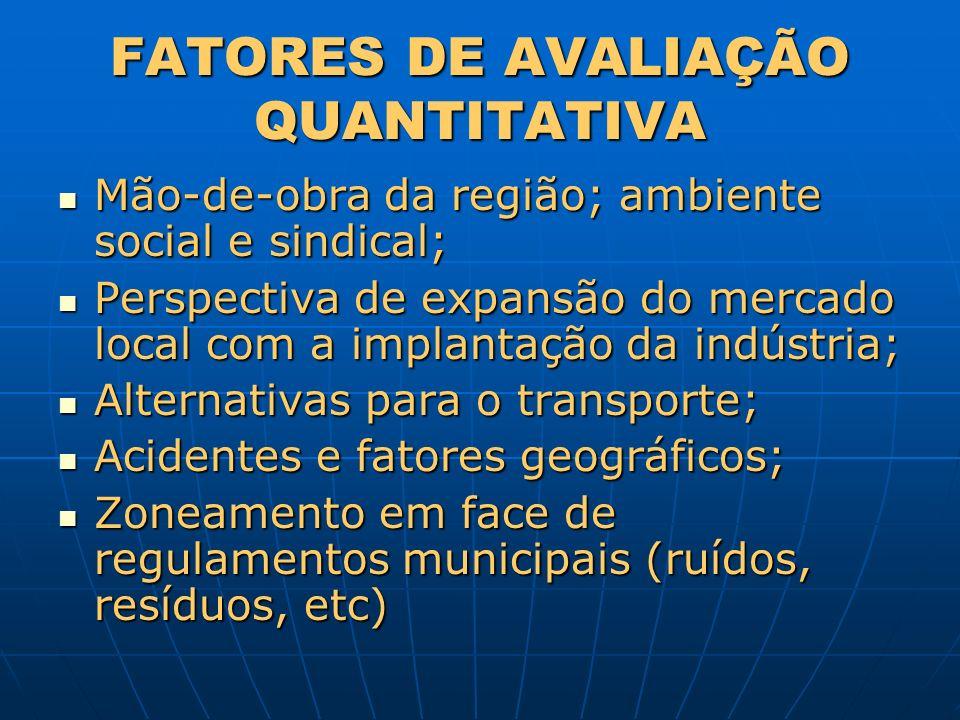 FATORES DE AVALIAÇÃO QUANTITATIVA Mão-de-obra da região; ambiente social e sindical; Mão-de-obra da região; ambiente social e sindical; Perspectiva de