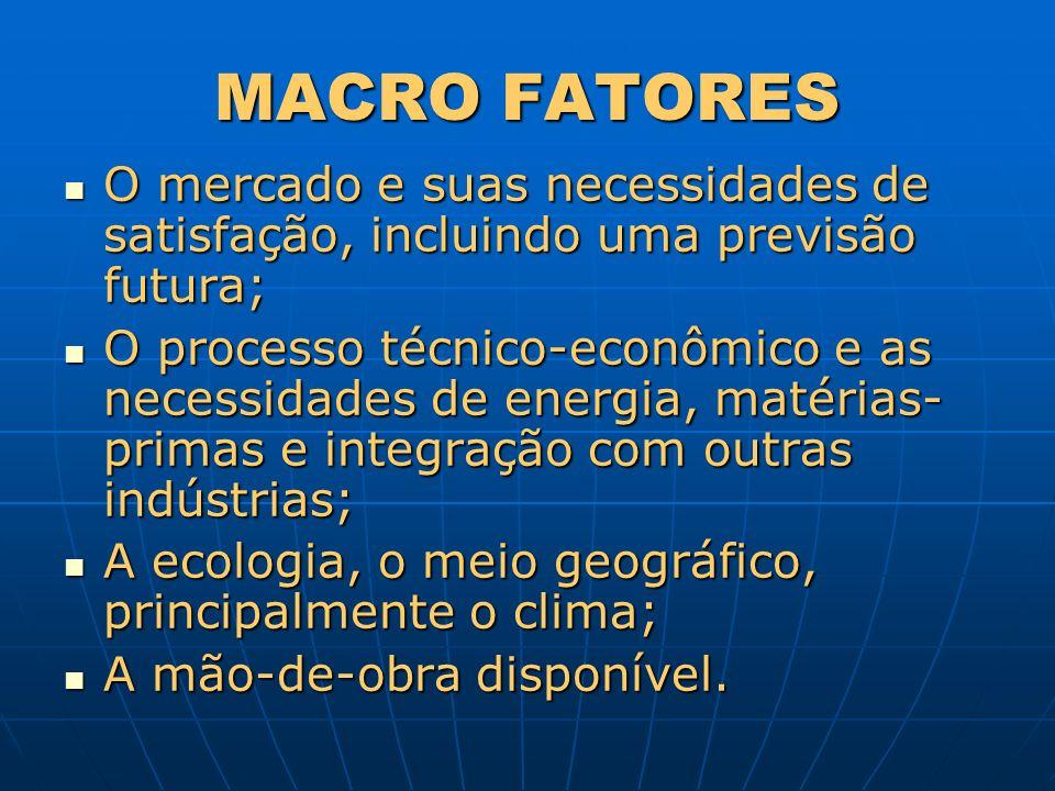 MACRO FATORES O mercado e suas necessidades de satisfação, incluindo uma previsão futura; O mercado e suas necessidades de satisfação, incluindo uma p