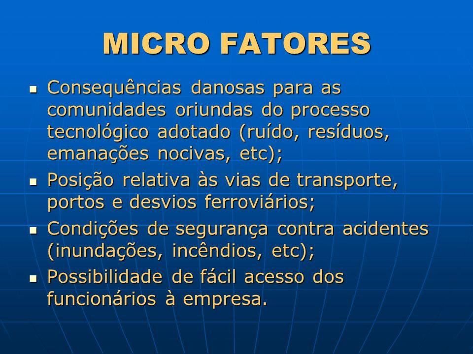 MICRO FATORES Consequências danosas para as comunidades oriundas do processo tecnológico adotado (ruído, resíduos, emanações nocivas, etc); Consequênc