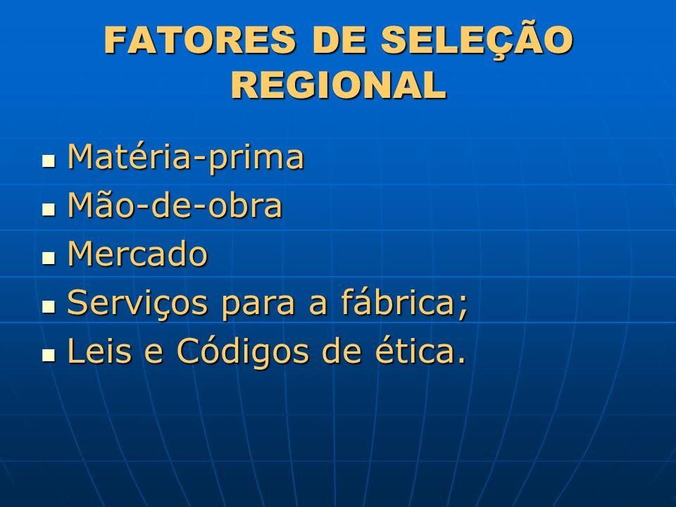 FATORES DE SELEÇÃO REGIONAL Matéria-prima Matéria-prima Mão-de-obra Mão-de-obra Mercado Mercado Serviços para a fábrica; Serviços para a fábrica; Leis
