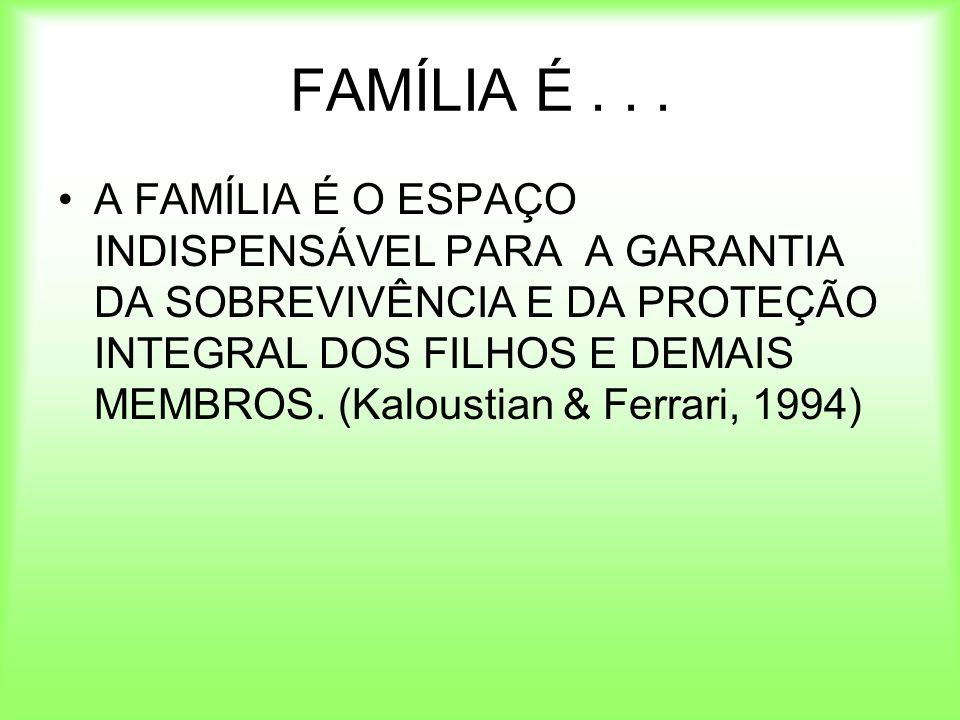 FAMÍLIA É... A FAMÍLIA É O ESPAÇO INDISPENSÁVEL PARA A GARANTIA DA SOBREVIVÊNCIA E DA PROTEÇÃO INTEGRAL DOS FILHOS E DEMAIS MEMBROS. (Kaloustian & Fer