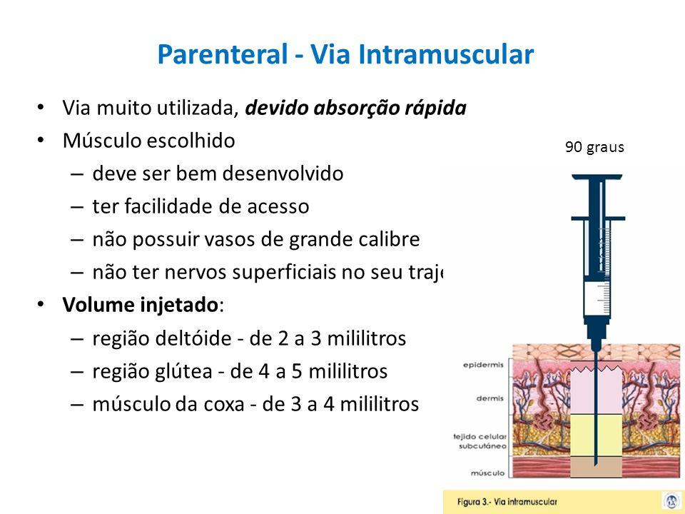 Parenteral - Via Intramuscular Via muito utilizada, devido absorção rápida Músculo escolhido – deve ser bem desenvolvido – ter facilidade de acesso –