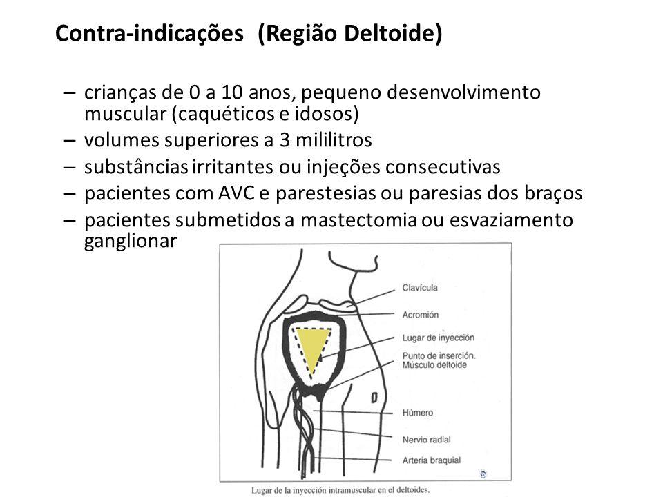 Contra-indicações (Região Deltoide) – crianças de 0 a 10 anos, pequeno desenvolvimento muscular (caquéticos e idosos) – volumes superiores a 3 mililit
