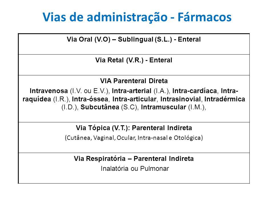 VIA ORAL absorção intestinal (primeira passagem – fígado) Absorção sublingual Vantagens: facilidade de administração menos dispendiosa Contra-indicação: náuseas e vômitos Diarréias Dificuldades para engolir Exemplo: anti-hipertensivos, analgésicos (Toragesic), Rivotril, nitratos (isorbina).