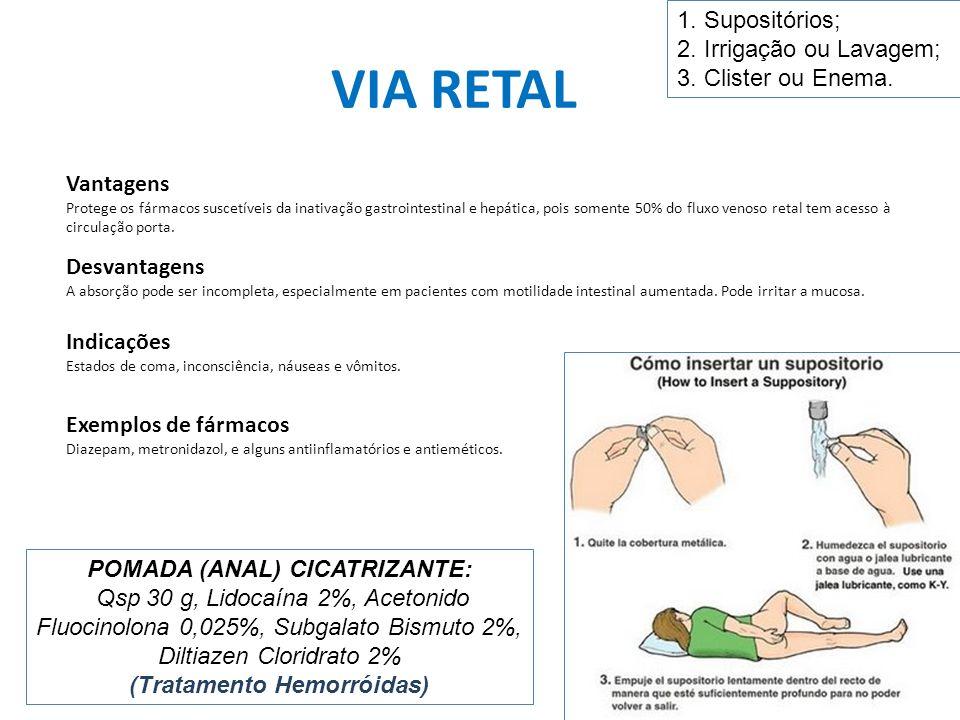 VIA RETAL Vantagens Protege os fármacos suscetíveis da inativação gastrointestinal e hepática, pois somente 50% do fluxo venoso retal tem acesso à cir