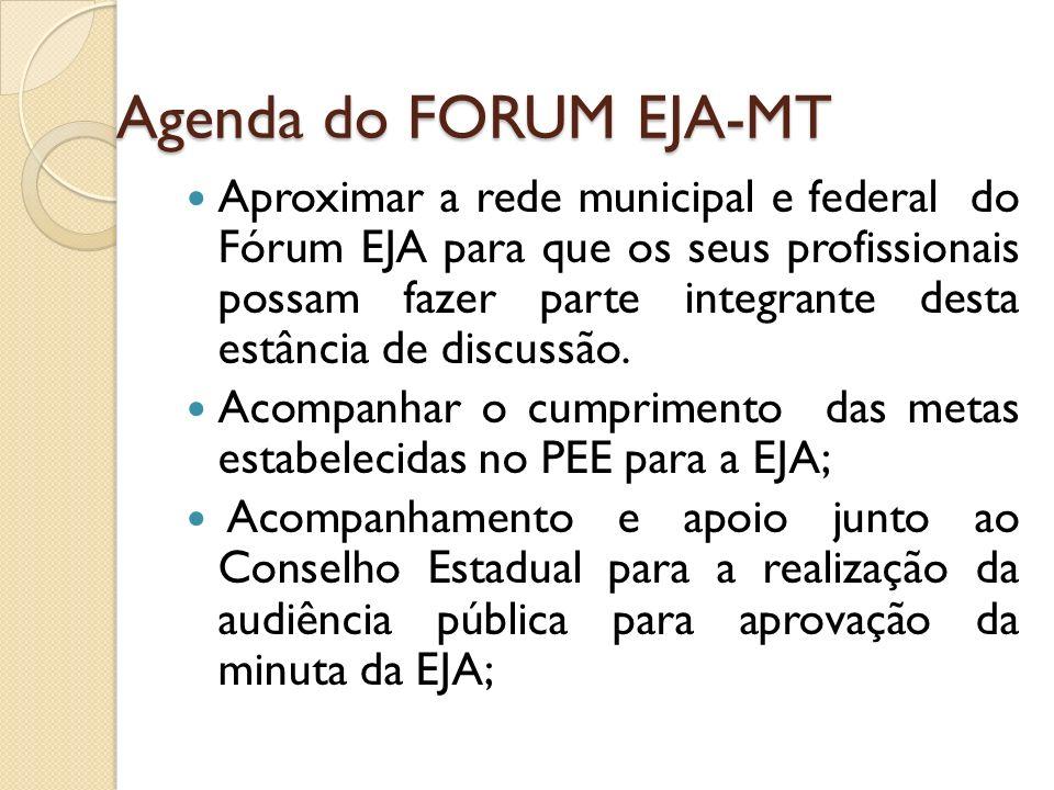 Agenda do FORUM EJA-MT Aproximar a rede municipal e federal do Fórum EJA para que os seus profissionais possam fazer parte integrante desta estância d