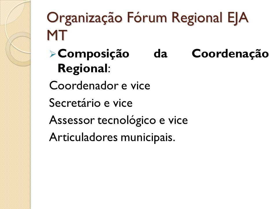 Organização Fórum Regional EJA MT Composição da Coordenação Regional: Coordenador e vice Secretário e vice Assessor tecnológico e vice Articuladores m