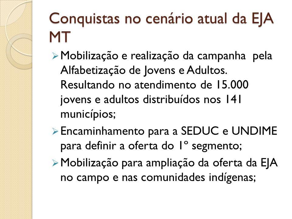Conquistas no cenário atual da EJA MT Mobilização e realização da campanha pela Alfabetização de Jovens e Adultos. Resultando no atendimento de 15.000