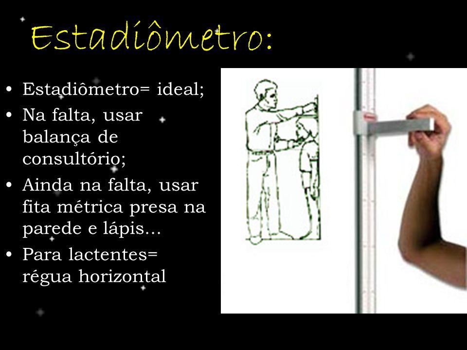 Estadiômetro: Estadiômetro= ideal; Na falta, usar balança de consultório; Ainda na falta, usar fita métrica presa na parede e lápis... Para lactentes=