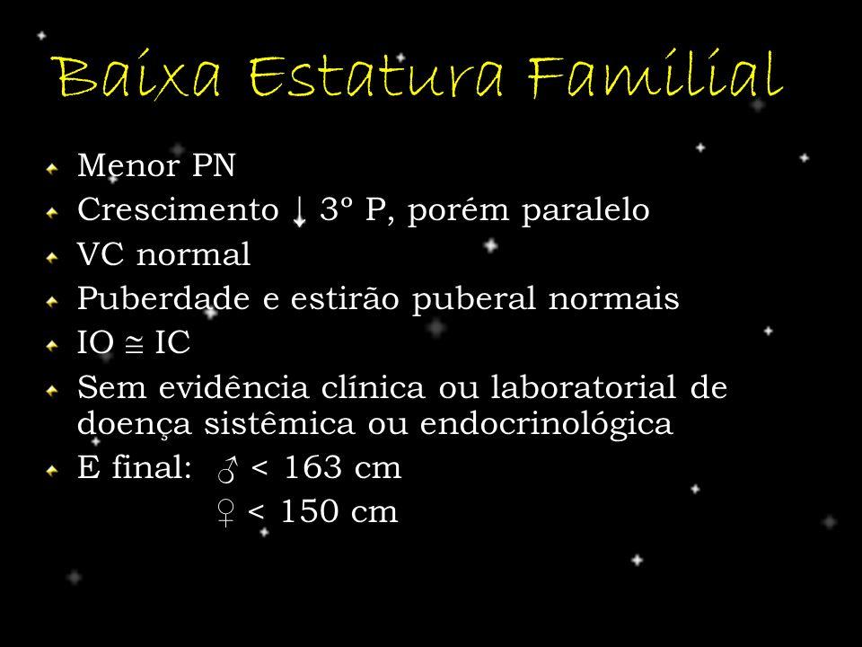 Baixa Estatura Familial Menor PN Crescimento 3º P, porém paralelo VC normal Puberdade e estirão puberal normais IO IC Sem evidência clínica ou laborat