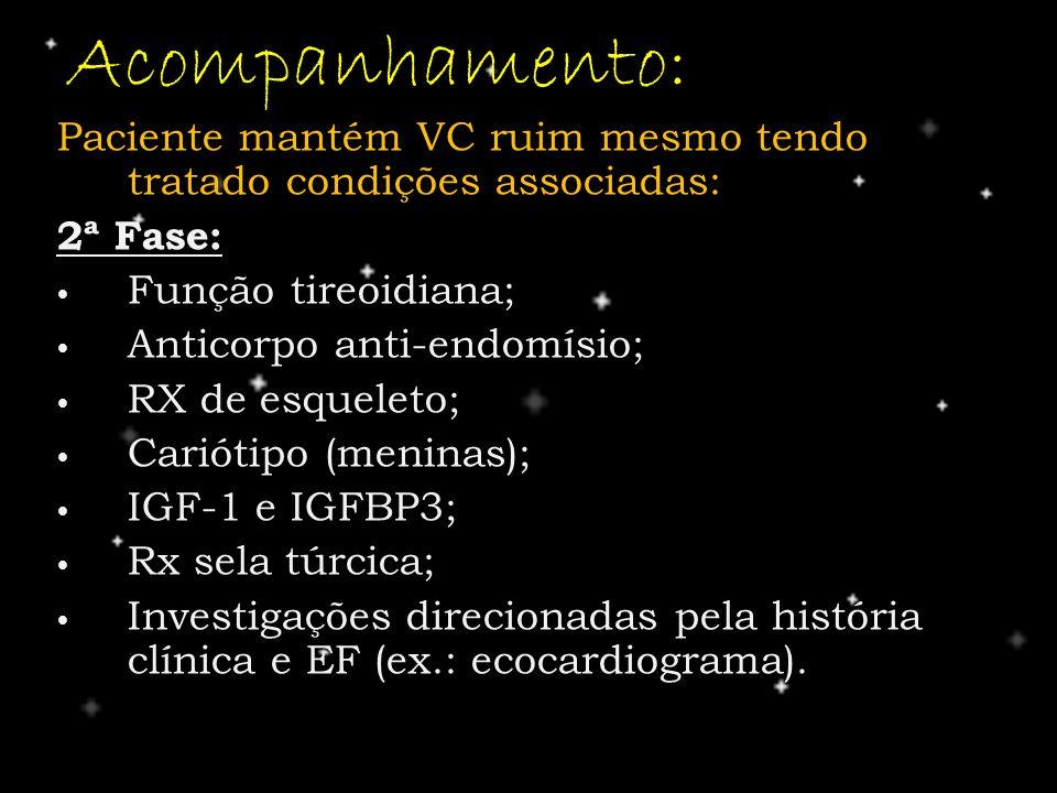 Acompanhamento: Paciente mantém VC ruim mesmo tendo tratado condições associadas: 2ª Fase: Função tireoidiana; Função tireoidiana; Anticorpo anti-endo