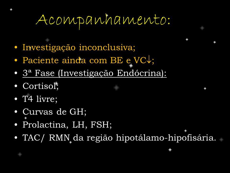 Acompanhamento: Investigação inconclusiva; Paciente ainda com BE e VC ; 3ª Fase (Investigação Endócrina):3ª Fase (Investigação Endócrina): Cortisol;Co