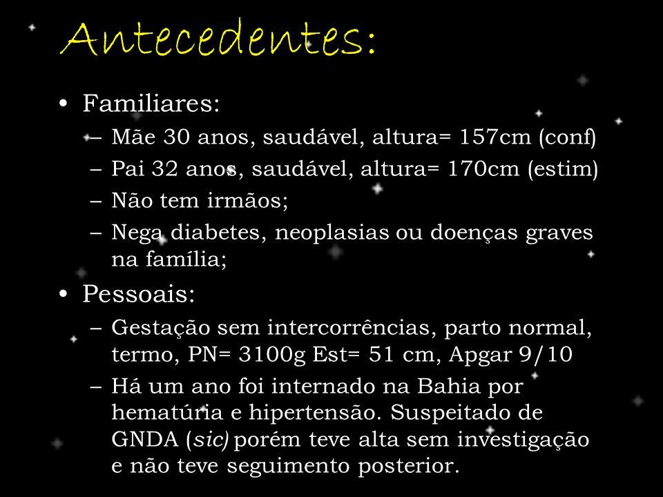 Antecedentes: Familiares: –Mãe 30 anos, saudável, altura= 157cm (conf) –Pai 32 anos, saudável, altura= 170cm (estim) –Não tem irmãos; –Nega diabetes,