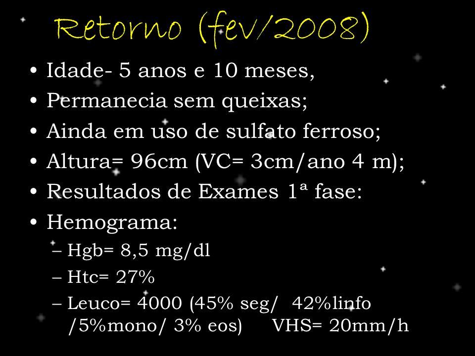 Retorno (fev/2008) Idade- 5 anos e 10 meses, Permanecia sem queixas; Ainda em uso de sulfato ferroso; Altura= 96cm (VC= 3cm/ano 4 m); Resultados de Ex