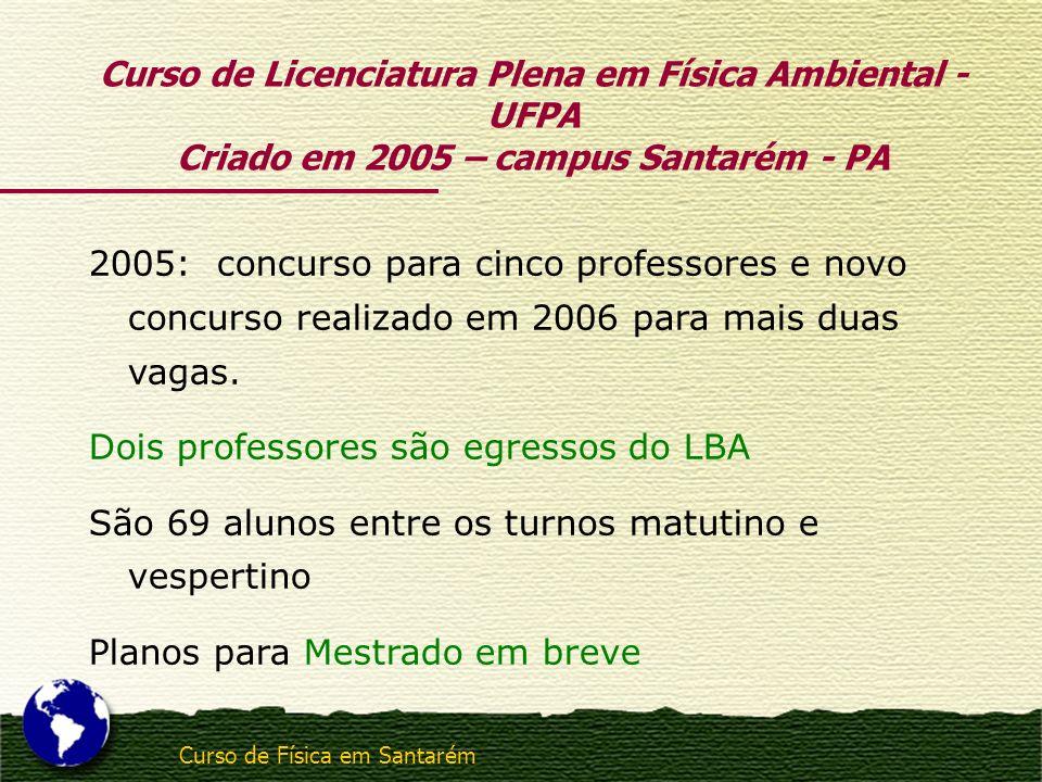 Curso de Física em Santarém 2005: concurso para cinco professores e novo concurso realizado em 2006 para mais duas vagas. Dois professores são egresso