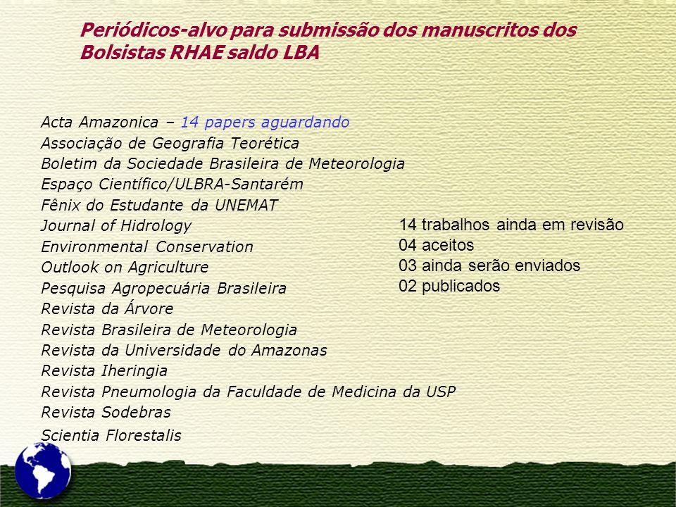 Acta Amazonica – 14 papers aguardando Associação de Geografia Teorética Boletim da Sociedade Brasileira de Meteorologia Espaço Científico/ULBRA-Santar