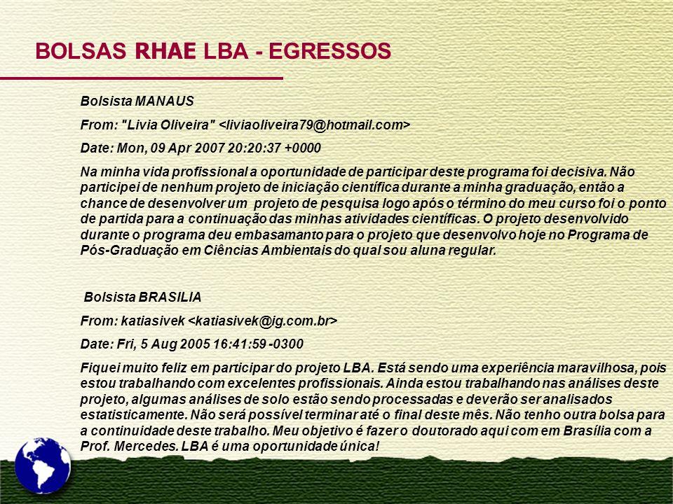 BOLSAS RHAE LBA - EGRESSOS Bolsista MANAUS From: