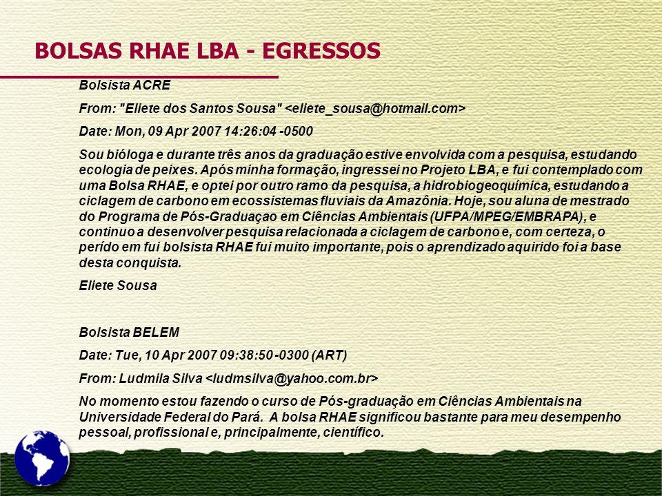 BOLSAS RHAE LBA - EGRESSOS Bolsista ACRE From: